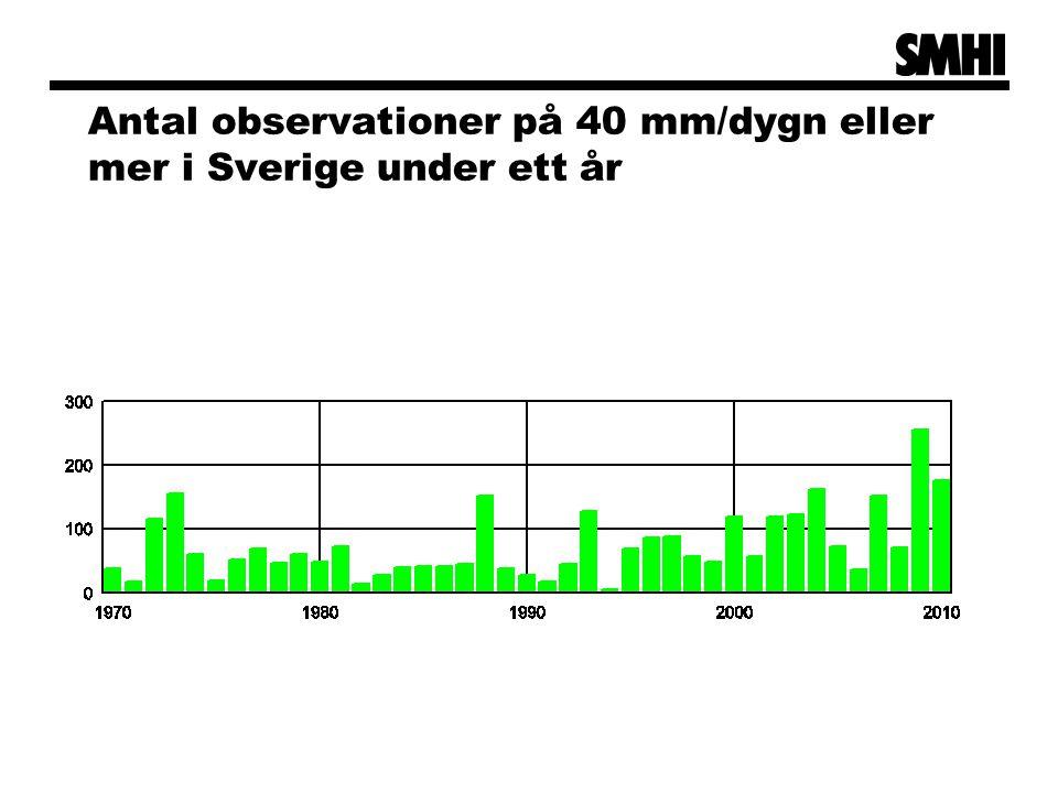 Antal observationer på 40 mm/dygn eller mer i Sverige under ett år