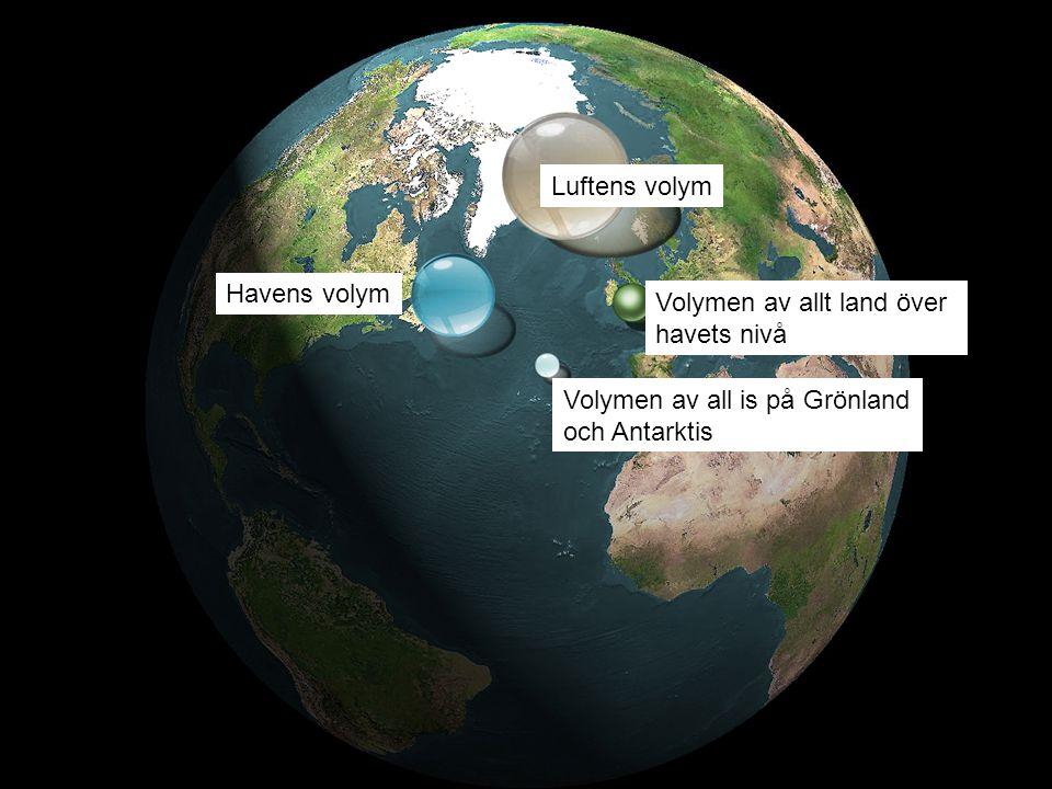 Luftens volym Havens volym Volymen av all is på Grönland och Antarktis Volymen av allt land över havets nivå