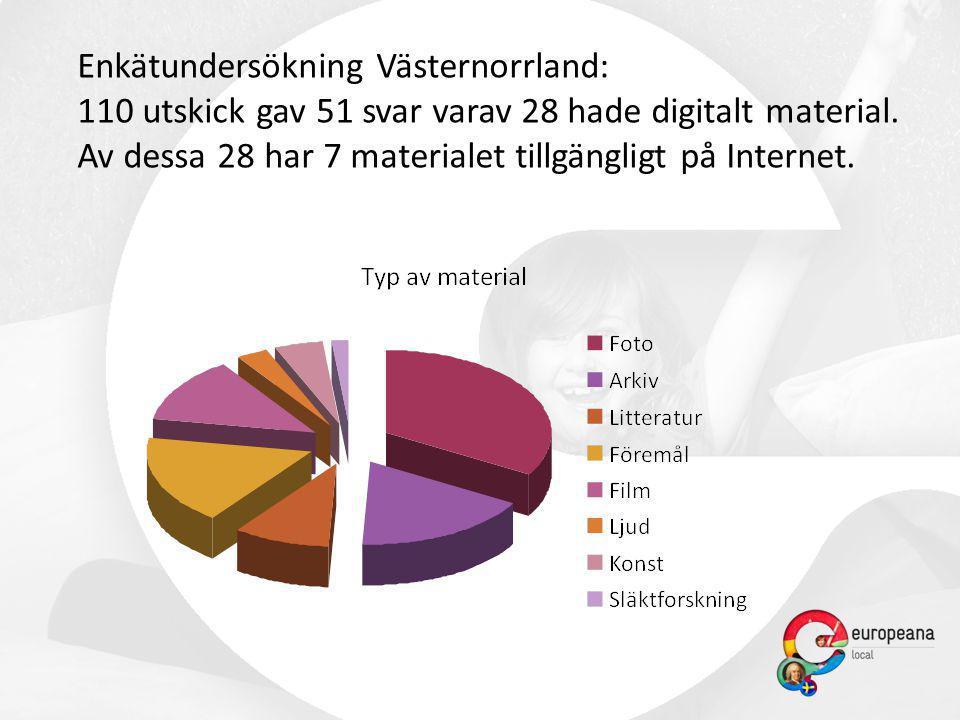 Enkätundersökning Västernorrland: 110 utskick gav 51 svar varav 28 hade digitalt material. Av dessa 28 har 7 materialet tillgängligt på Internet.