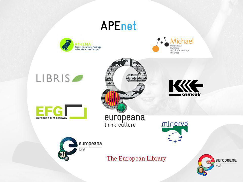 Dataleverantör Uppsamlare Europeana (Content providers) (Aggregator) OAI-PMH XML