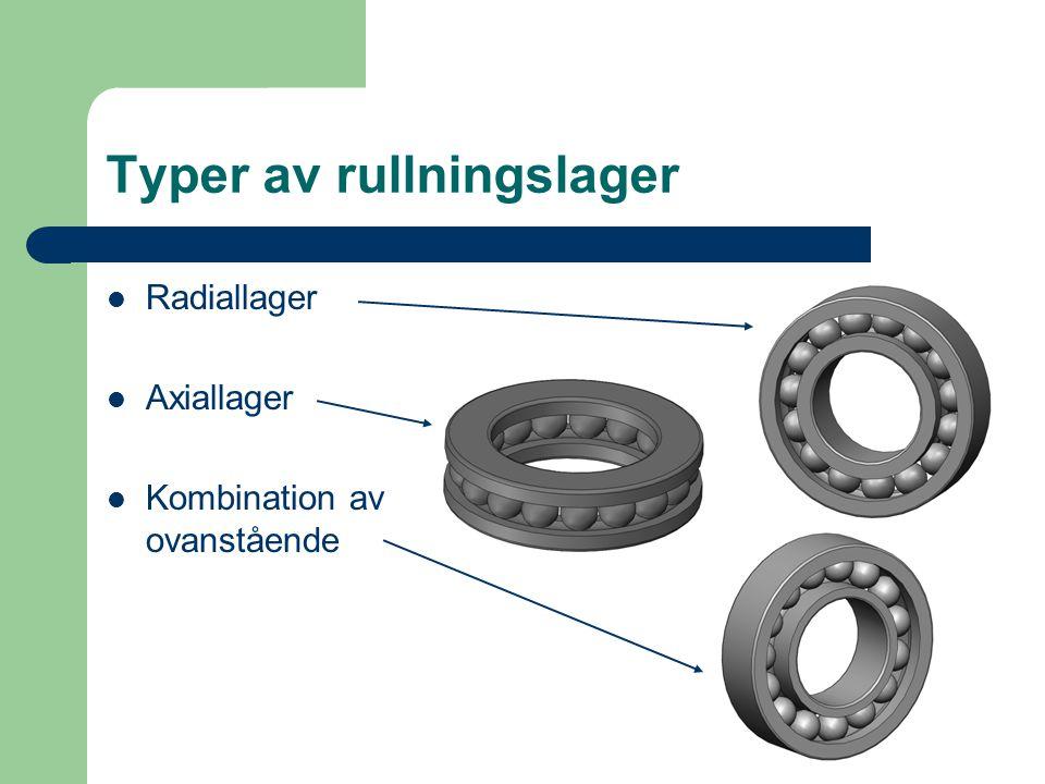 Typer av rullningslager  Radiallager  Axiallager  Kombination av ovanstående