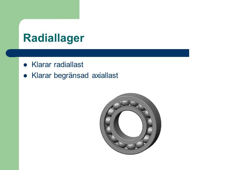 Radiallager  Klarar radiallast  Klarar begränsad axiallast
