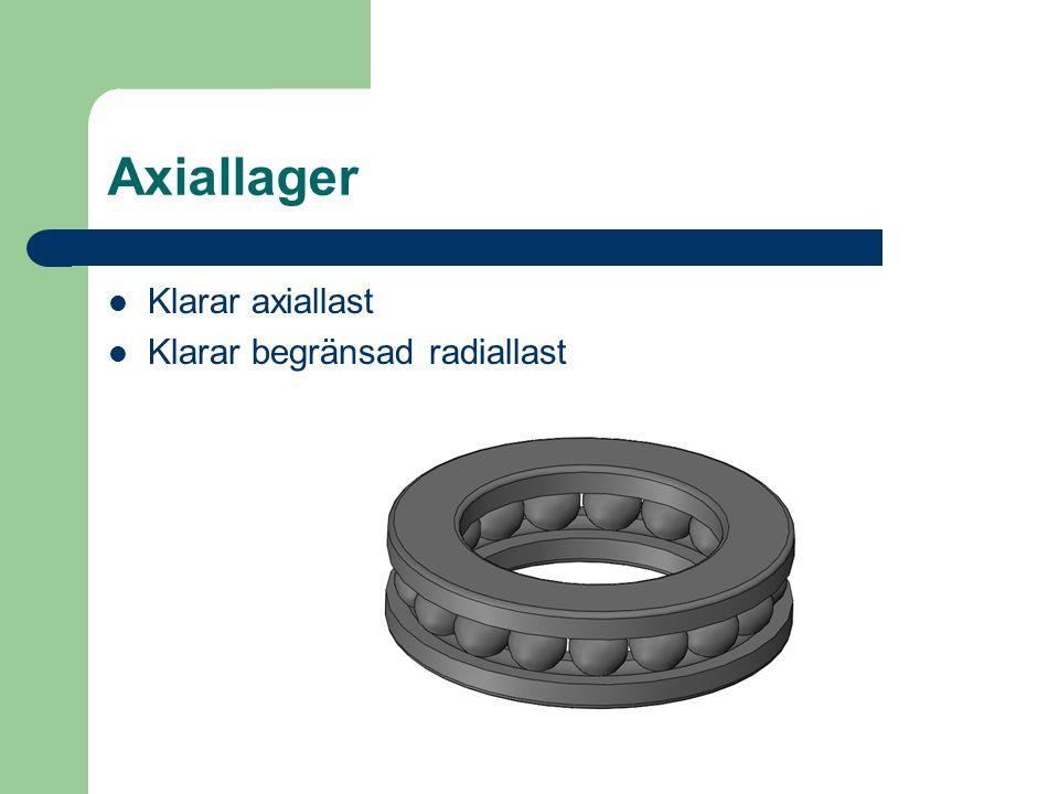 Axiallager  Klarar axiallast  Klarar begränsad radiallast