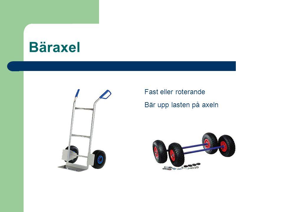 Bäraxel Fast eller roterande Bär upp lasten på axeln