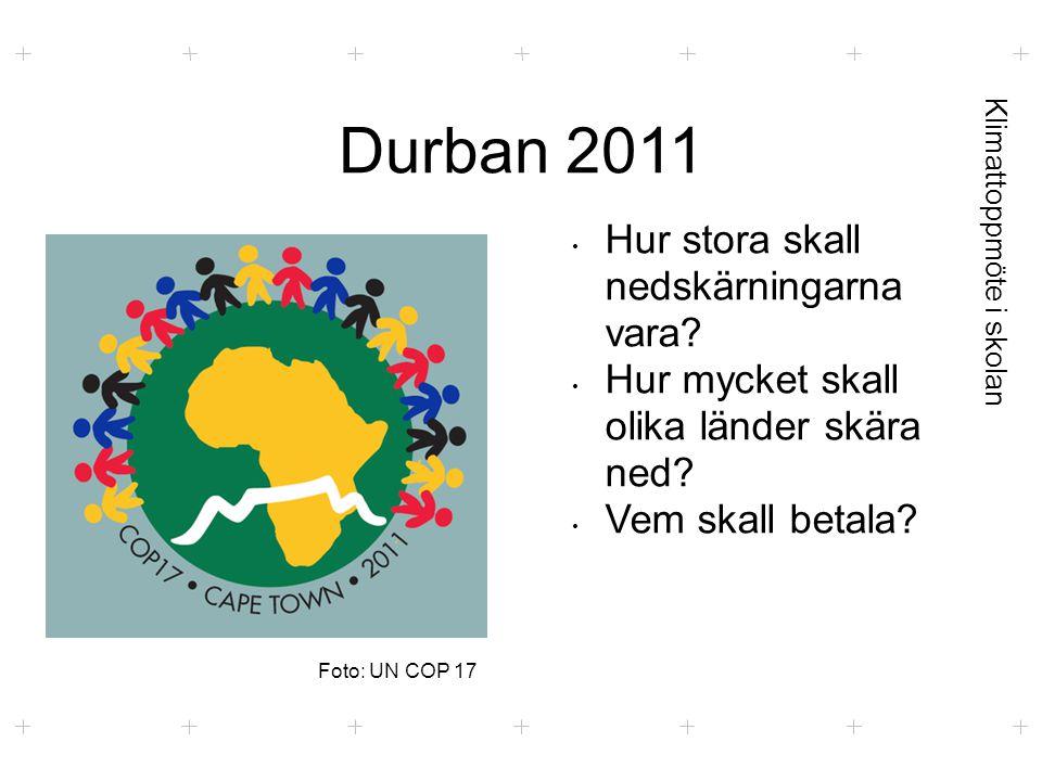 Klimattoppmöte i skolan Durban 2011 Foto: UN COP 17 • Hur stora skall nedskärningarna vara? • Hur mycket skall olika länder skära ned? • Vem skall bet