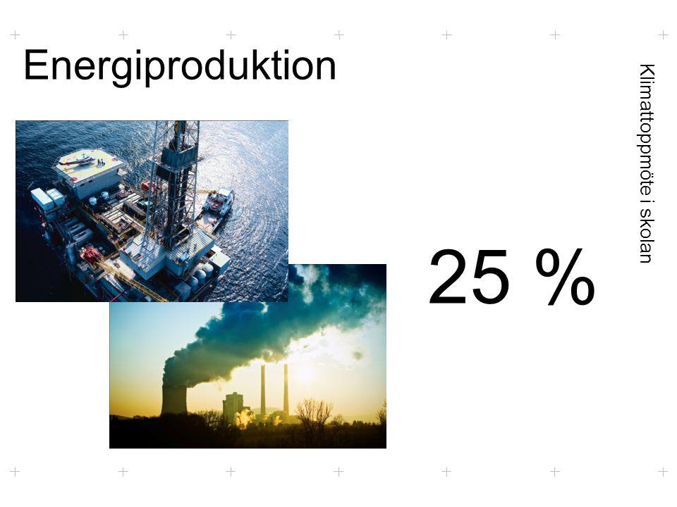 Klimattoppmöte i skolan Energiproduktion 25 %
