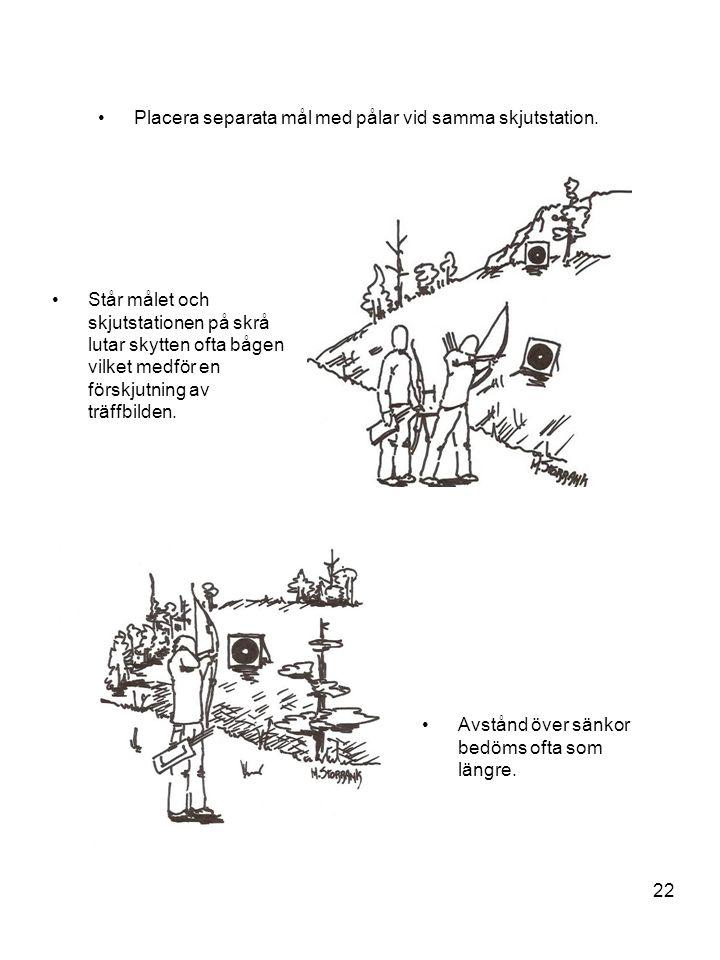 22 •Avstånd över sänkor bedöms ofta som längre. •Står målet och skjutstationen på skrå lutar skytten ofta bågen vilket medför en förskjutning av träff