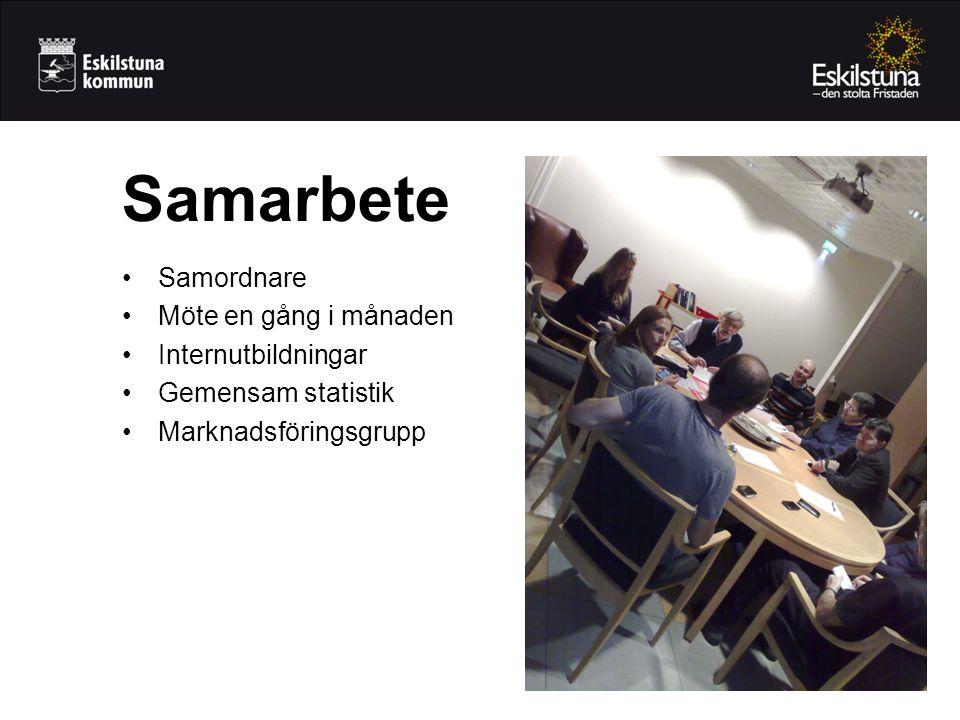 Samarbete •Samordnare •Möte en gång i månaden •Internutbildningar •Gemensam statistik •Marknadsföringsgrupp