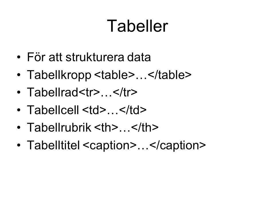 Tabeller •För att strukturera data •Tabellkropp … •Tabellrad … •Tabellcell … •Tabellrubrik … •Tabelltitel …