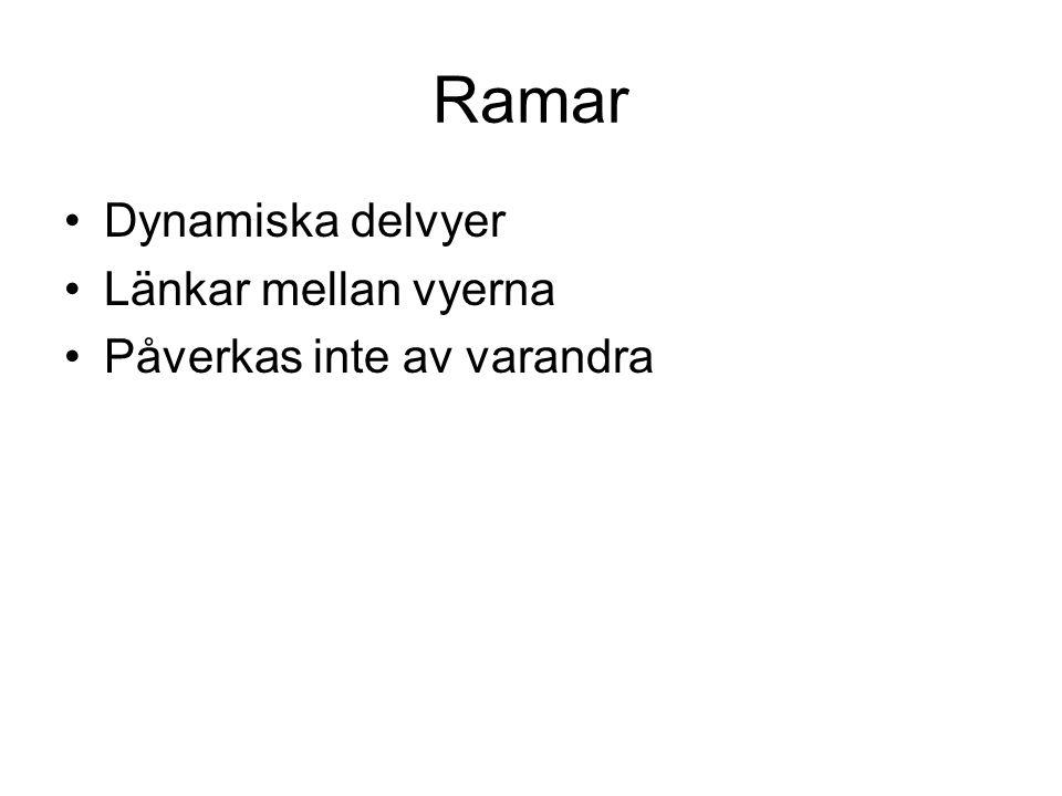 Ramar •Dynamiska delvyer •Länkar mellan vyerna •Påverkas inte av varandra