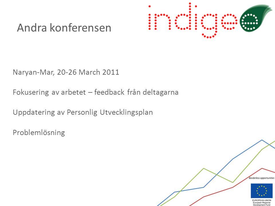 Naryan-Mar, 20-26 March 2011 Fokusering av arbetet – feedback från deltagarna Uppdatering av Personlig Utvecklingsplan Problemlösning Andra konferense