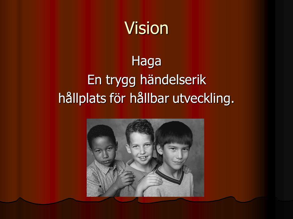Vision Haga En trygg händelserik hållplats för hållbar utveckling.