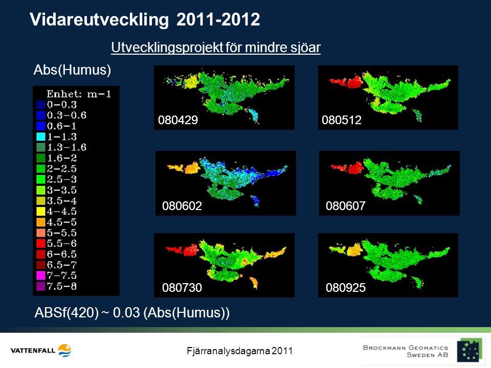 Fjärranalysdagarna 2011 080429 080602080607 080730 080512 080925 ABSf(420) ~ 0.03 (Abs(Humus)) Abs(Humus) Vidareutveckling 2011-2012 Utvecklingsprojek
