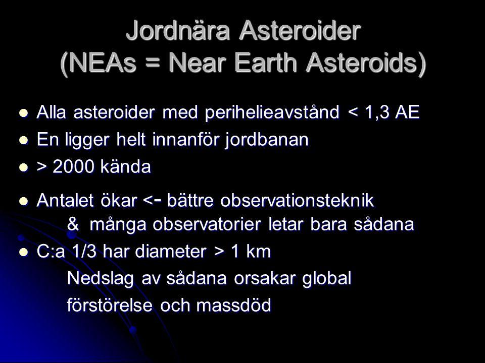 Jordnära Asteroider (NEAs = Near Earth Asteroids)  Alla asteroider med perihelieavstånd < 1,3 AE  En ligger helt innanför jordbanan  > 2000 kända 