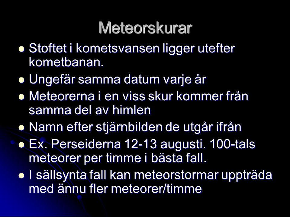 Meteorskurar  Stoftet i kometsvansen ligger utefter kometbanan.  Ungefär samma datum varje år  Meteorerna i en viss skur kommer från samma del av h