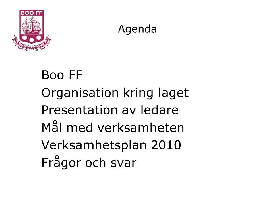 Boo FF Organisation kring laget Presentation av ledare Mål med verksamheten Verksamhetsplan 2010 Frågor och svar Agenda
