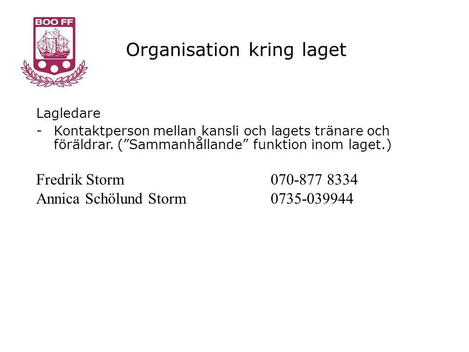 Organisation kring laget Lagledare -Kontaktperson mellan kansli och lagets tränare och föräldrar.