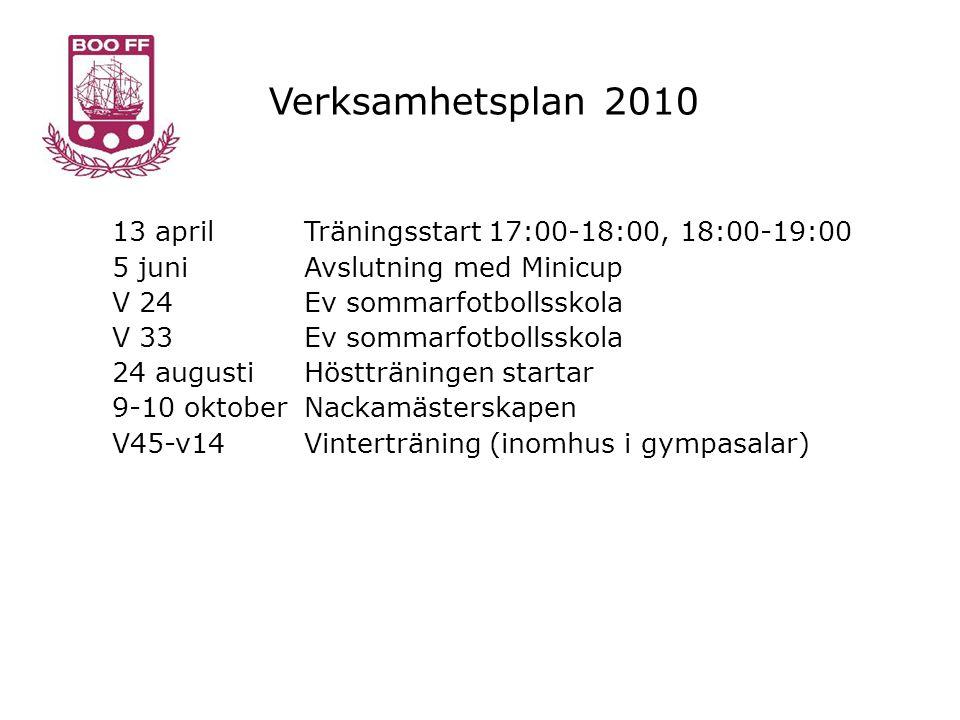 Verksamhetsplan 2010 13 aprilTräningsstart 17:00-18:00, 18:00-19:00 5 juniAvslutning med Minicup V 24Ev sommarfotbollsskola V 33Ev sommarfotbollsskola 24 augustiHöstträningen startar 9-10 oktoberNackamästerskapen V45-v14Vinterträning (inomhus i gympasalar)