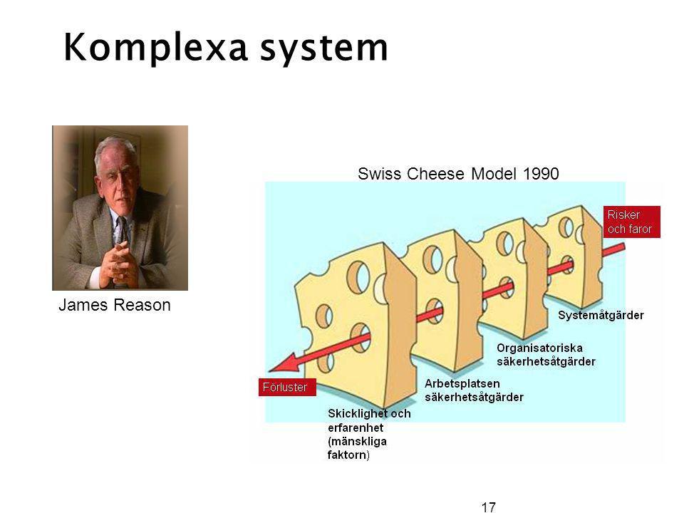 Komplexa system James Reason Swiss Cheese Model 1990 17