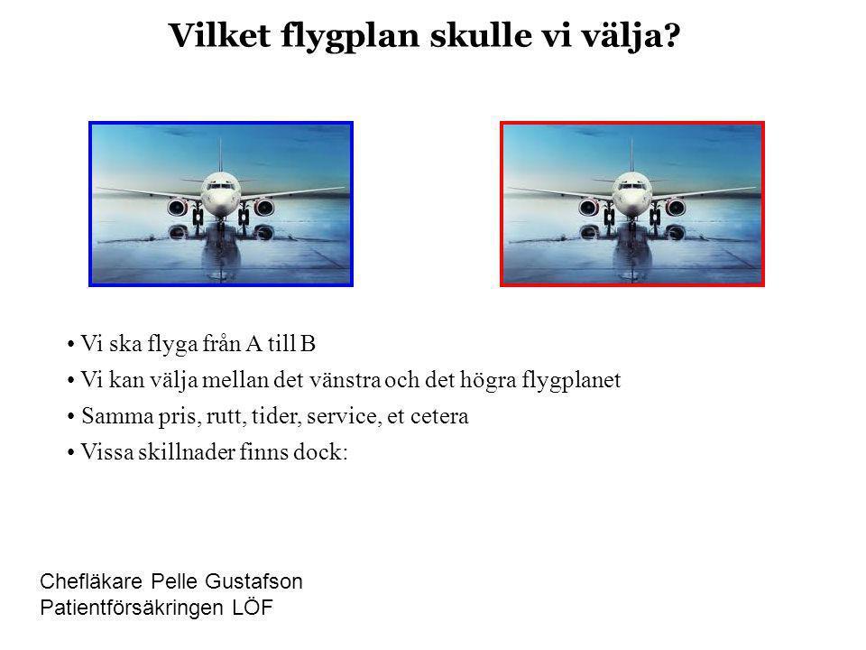 Vilket flygplan skulle vi välja? • Vi ska flyga från A till B • Vi kan välja mellan det vänstra och det högra flygplanet • Samma pris, rutt, tider, se