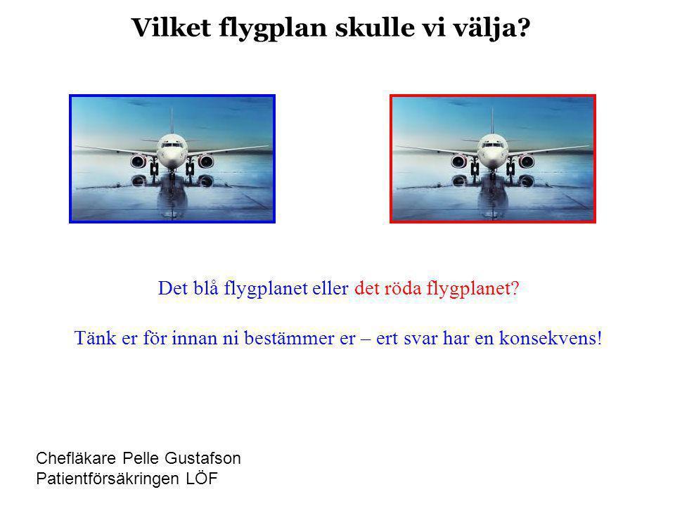 Vilket flygplan skulle vi välja? Det blå flygplanet eller det röda flygplanet? Tänk er för innan ni bestämmer er – ert svar har en konsekvens! Chefläk