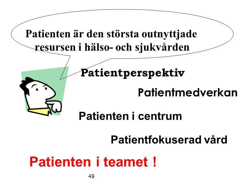 49 Patienten är den största outnyttjade resursen i hälso- och sjukvården Patientfokuserad vård Patienten i centrum Patientperspektiv Patientmedverkan