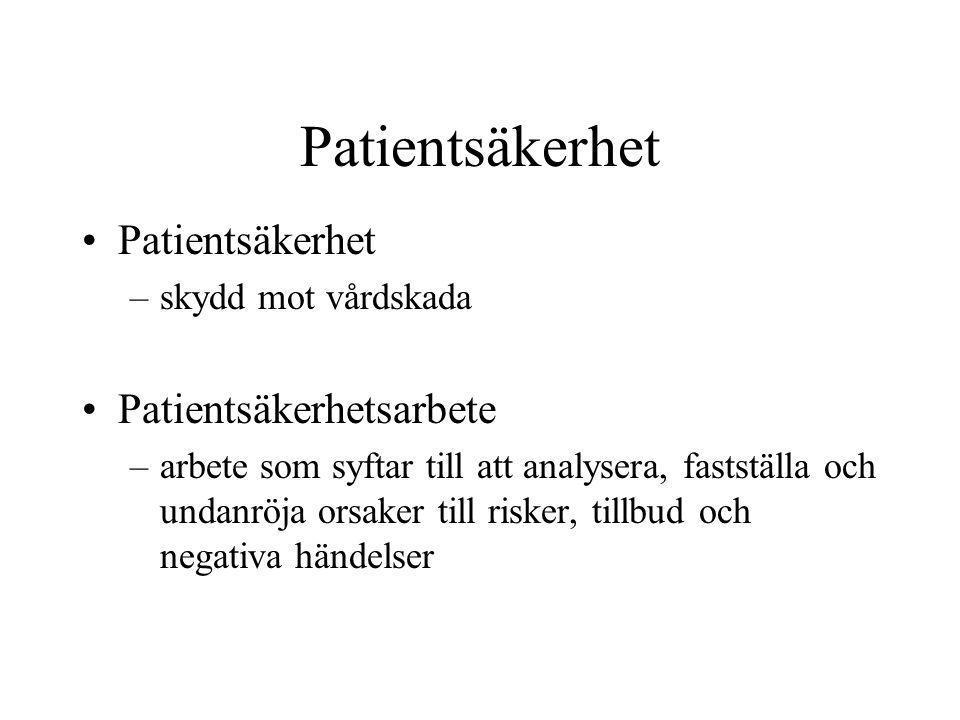 Patientsäkerhet •Patientsäkerhet –skydd mot vårdskada •Patientsäkerhetsarbete –arbete som syftar till att analysera, fastställa och undanröja orsaker