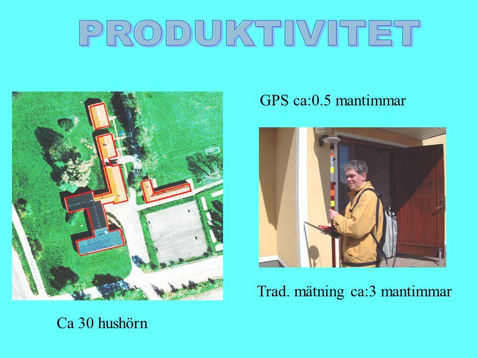 GPS ca:0.5 mantimmar Trad. mätning ca:3 mantimmar Ca 30 hushörn