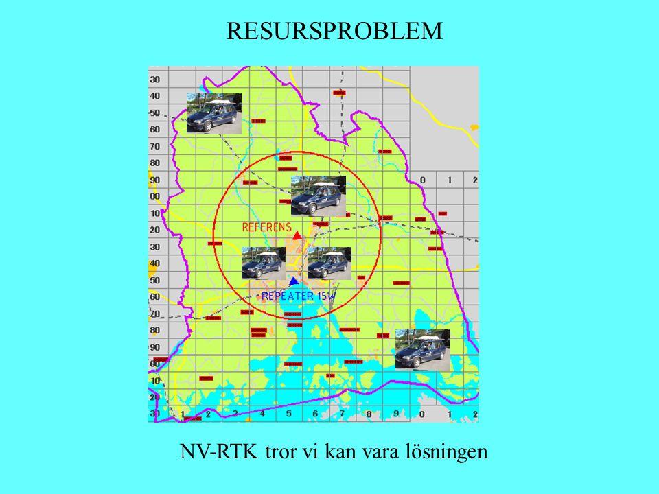 RESURSPROBLEM NV-RTK tror vi kan vara lösningen