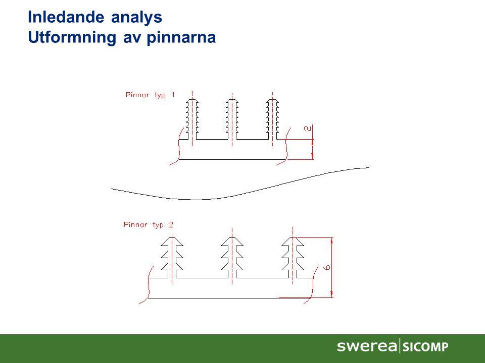 Inledande analys Utformning av pinnarna