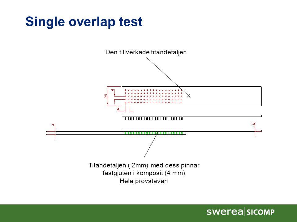 Single overlap test Den tillverkade titandetaljen Titandetaljen ( 2mm) med dess pinnar fastgjuten i komposit (4 mm) Hela provstaven