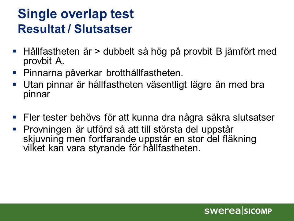 Single overlap test Resultat / Slutsatser  Hållfastheten är > dubbelt så hög på provbit B jämfört med provbit A.  Pinnarna påverkar brotthållfasthet