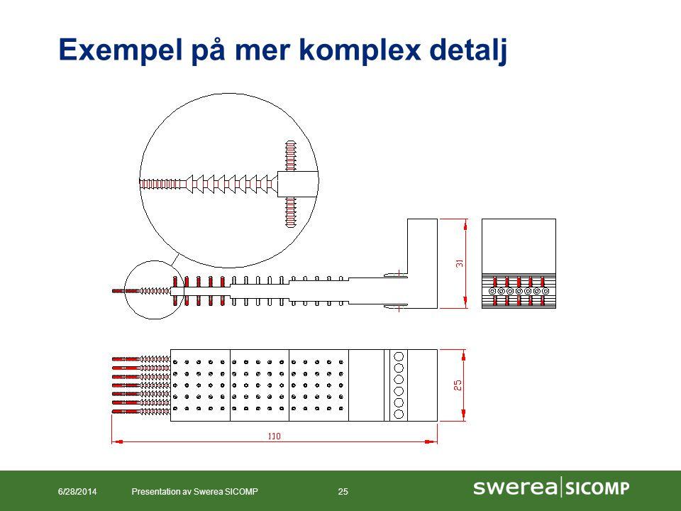 Exempel på mer komplex detalj 6/28/2014Presentation av Swerea SICOMP25