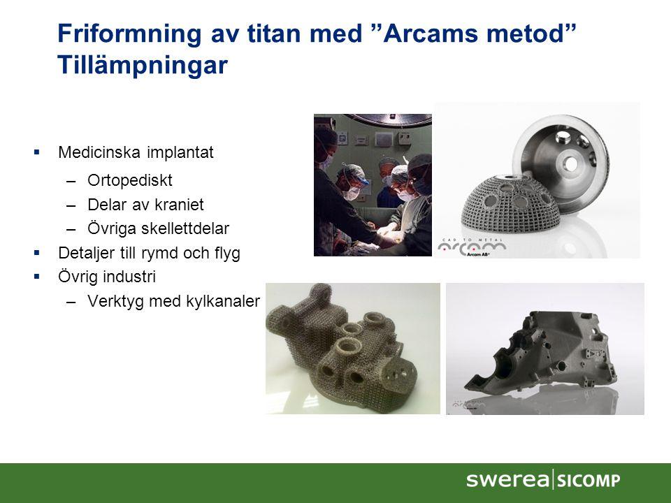  Medicinska implantat –Ortopediskt –Delar av kraniet –Övriga skellettdelar  Detaljer till rymd och flyg  Övrig industri –Verktyg med kylkanaler Fri