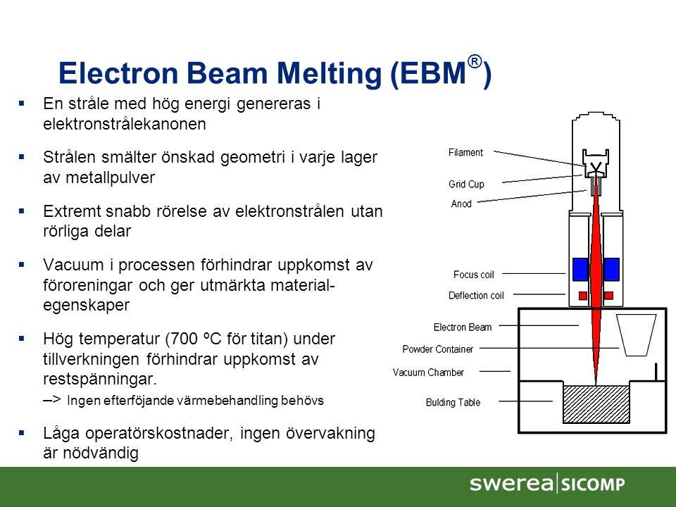 Electron Beam Melting (EBM ® )  En stråle med hög energi genereras i elektronstrålekanonen  Strålen smälter önskad geometri i varje lager av metallp