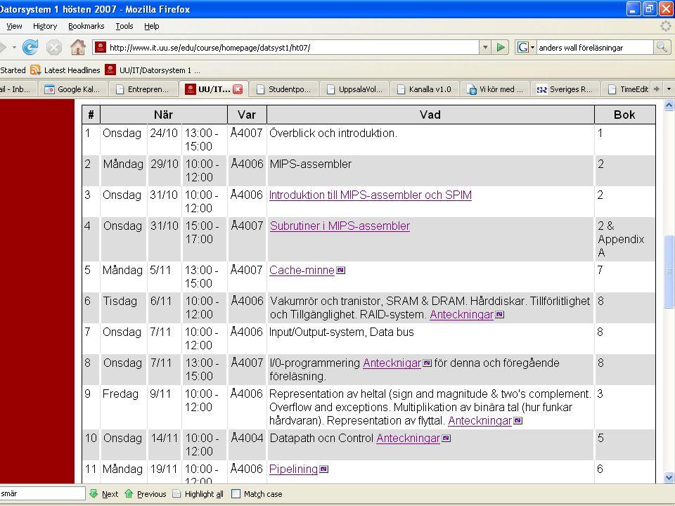 Vecka 47 Måndag Onsdag Vecka 48 Måndag Torsdag Fredag Vecka 49 Måndag Onsdag Torsdag Vecka 51 Onsdag 19 dec Här och nu.