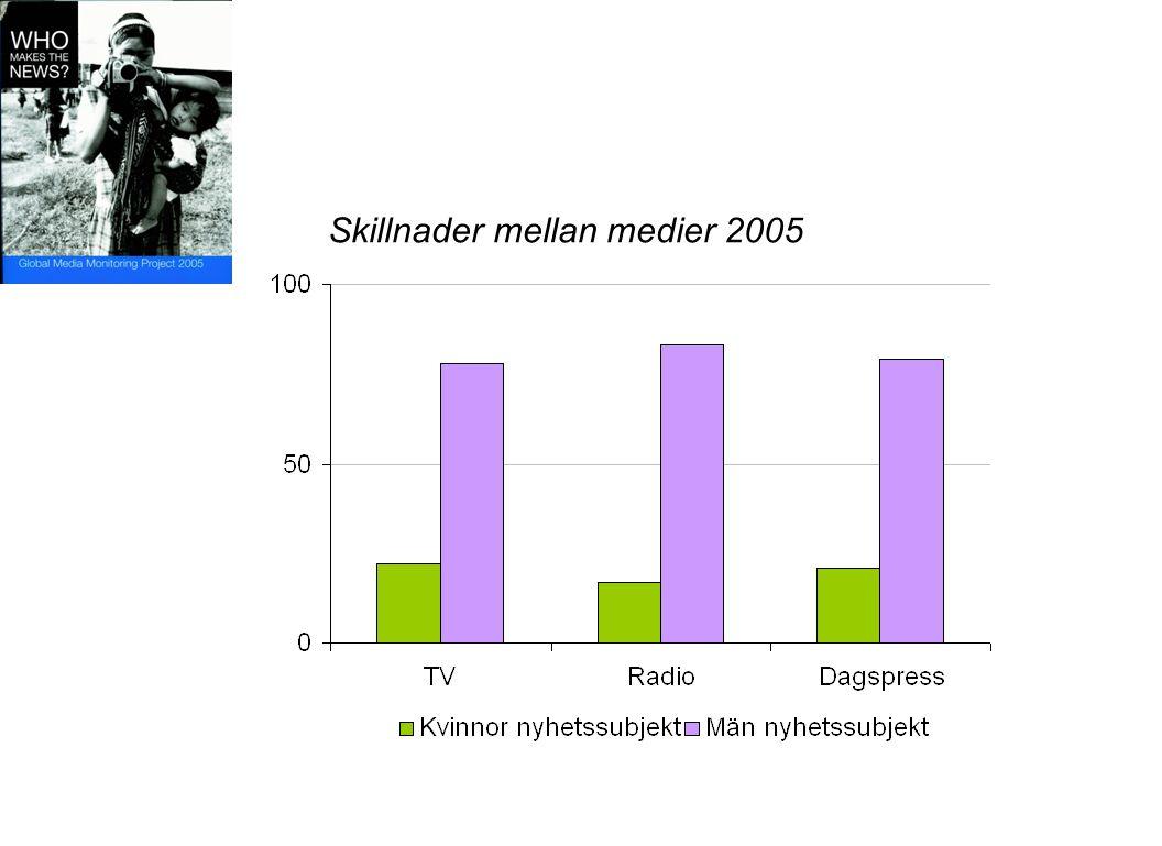 Skillnader mellan medier 2005