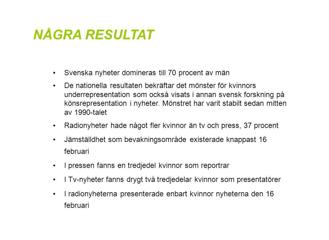 • Svenska nyheter domineras till 70 procent av män • De nationella resultaten bekräftar det mönster för kvinnors underrepresentation som också visats i annan svensk forskning på könsrepresentation i nyheter.