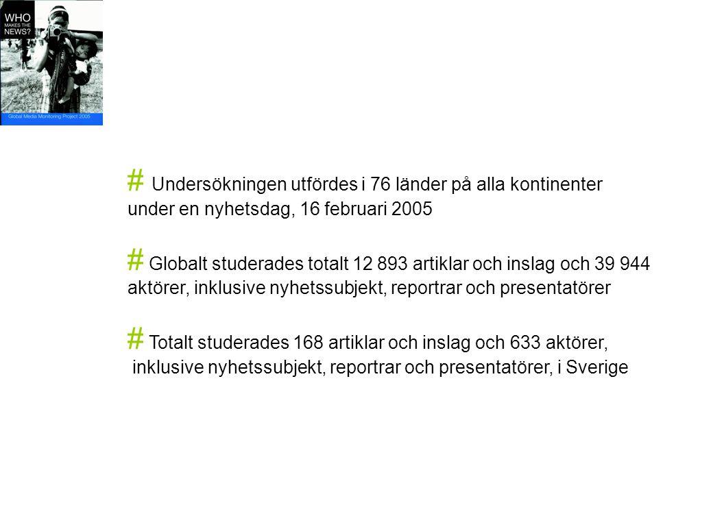 # Undersökningen utfördes i 76 länder på alla kontinenter under en nyhetsdag, 16 februari 2005 # Globalt studerades totalt 12 893 artiklar och inslag och 39 944 aktörer, inklusive nyhetssubjekt, reportrar och presentatörer # Totalt studerades 168 artiklar och inslag och 633 aktörer, inklusive nyhetssubjekt, reportrar och presentatörer, i Sverige
