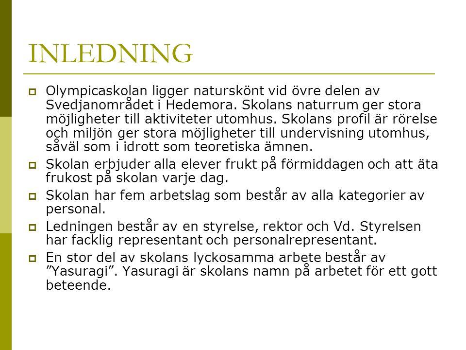 INLEDNING  Olympicaskolan ligger naturskönt vid övre delen av Svedjanområdet i Hedemora.