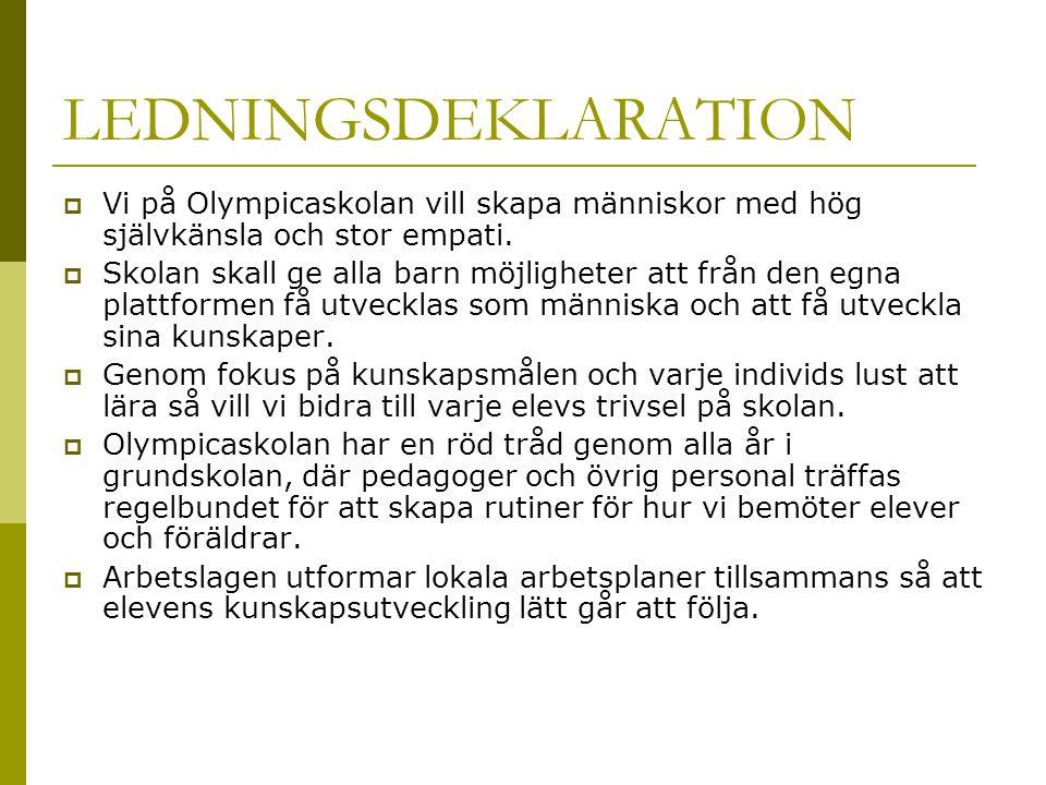 FÖRBÄTTRINGSOMRÅDEN 2008-2009  Utveckla fritidshemmets pedagogiska arbete.