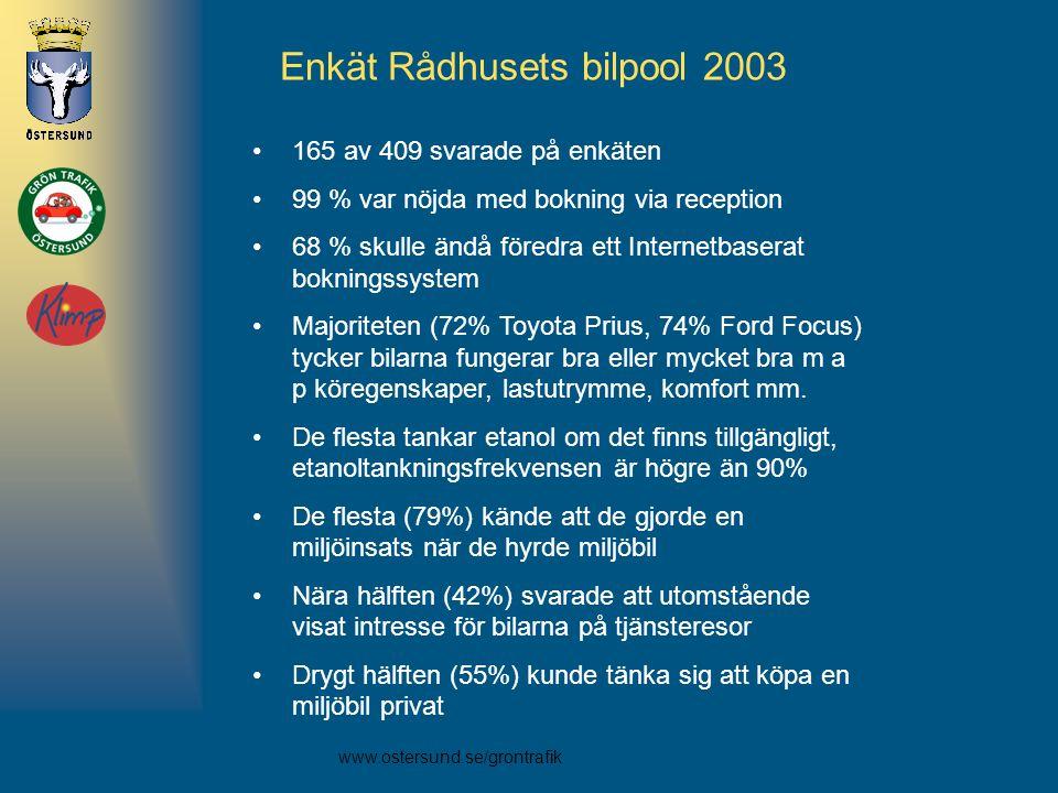 www.ostersund.se/grontrafik Enkät Rådhusets bilpool 2003 •165 av 409 svarade på enkäten •99 % var nöjda med bokning via reception •68 % skulle ändå fö