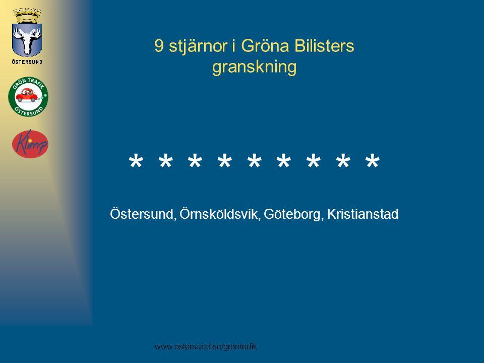 www.ostersund.se/grontrafik 9 stjärnor i Gröna Bilisters granskning * * * * * * * * * Östersund, Örnsköldsvik, Göteborg, Kristianstad