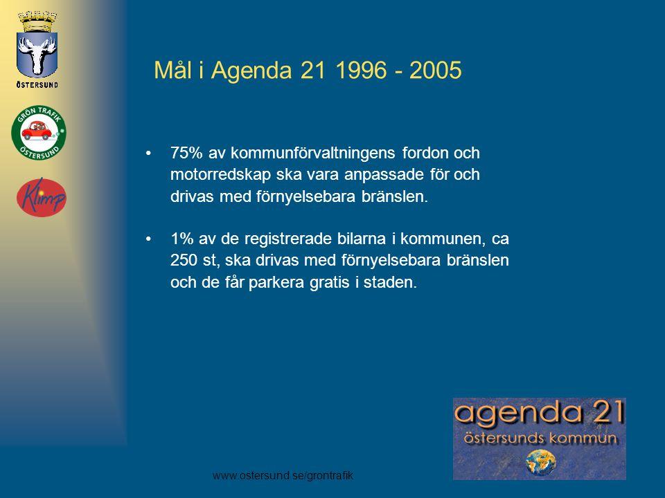 www.ostersund.se/grontrafik Mål i Agenda 21 1996 - 2005 •75% av kommunförvaltningens fordon och motorredskap ska vara anpassade för och drivas med förnyelsebara bränslen.