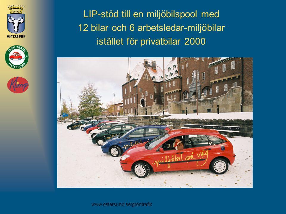 www.ostersund.se/grontrafik LIP-stöd till en miljöbilspool med 12 bilar och 6 arbetsledar-miljöbilar istället för privatbilar 2000