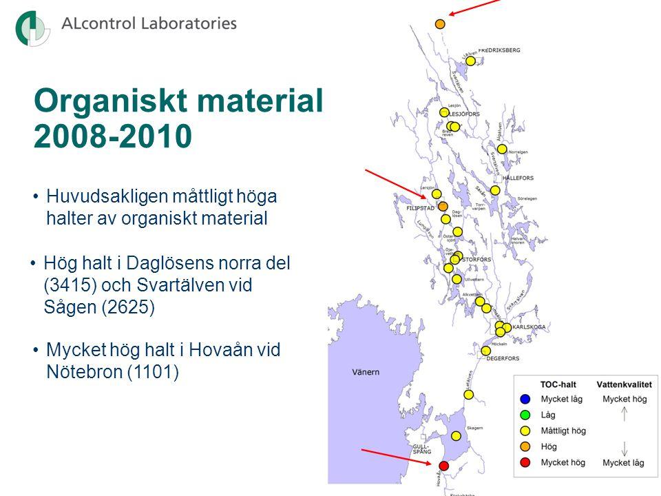 Organiskt material 1989-2010 Timsälven (3001) • Halterna av organiskt material har ökat något mer än flödet.