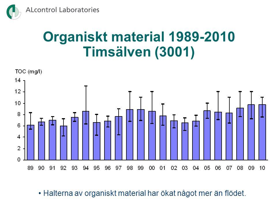 •Syrefattigt tillstånd i Öjevettern Syretillstånd 2008- 2010 •Svagt syretillstånd i Bredreven, Lersjön, Daglösens norra del och Östersjön