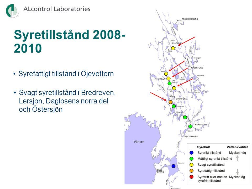 Syretillstånd 2010 Öjevettern