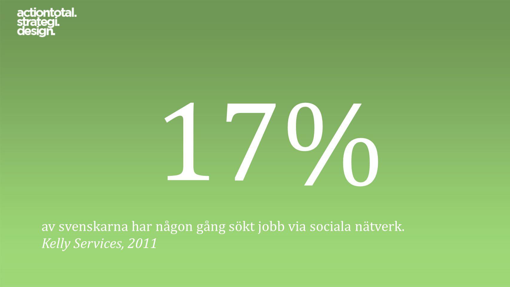 17% av svenskarna har någon gång sökt jobb via sociala nätverk. Kelly Services, 2011