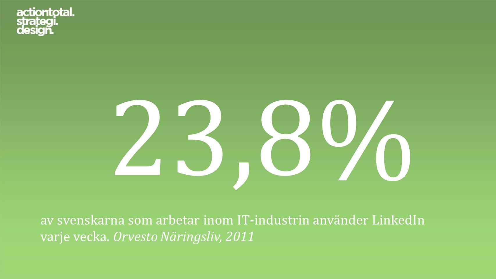 23,8% av svenskarna som arbetar inom IT-industrin använder LinkedIn varje vecka. Orvesto Näringsliv, 2011